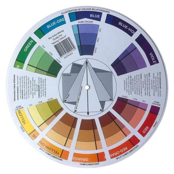 Colour Wheel Back